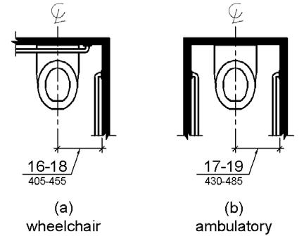 ADA Handicap-Toilet-Placement